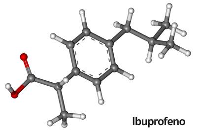 Ibuprofeno Vs. Dexketoprofeno